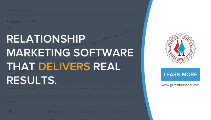 Ambassador is the world-leading referral marketing software